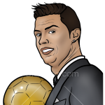 How to Draw Golden Ball, Celebrities Cristiano Ronaldo