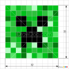 How to Draw Creeper Face, Pixel Minecraft