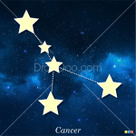 How to Draw Cancer, Constellations